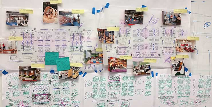 Example Results from a successful charrette